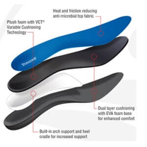 Insole to treat painful adult flatfoot near me